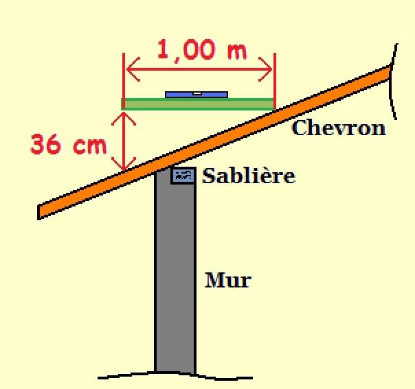 Conna tre le pourcentage de pente de sons toit for Degre pourcentage pente toit