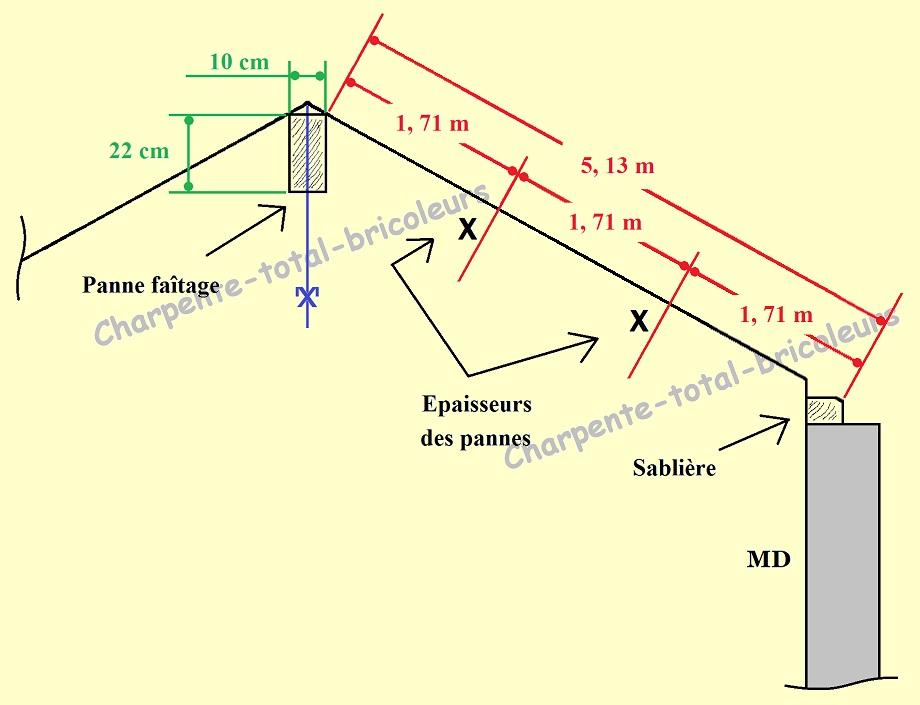 Positionnement des pannes pour couverture tuiles ou ternit - Distance entre les chevrons d une charpente ...